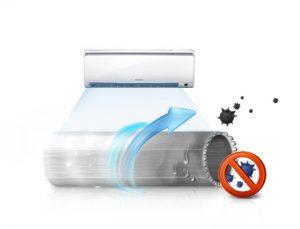 Igienizare aer conditionat Sector 1 2 3 4 5 6